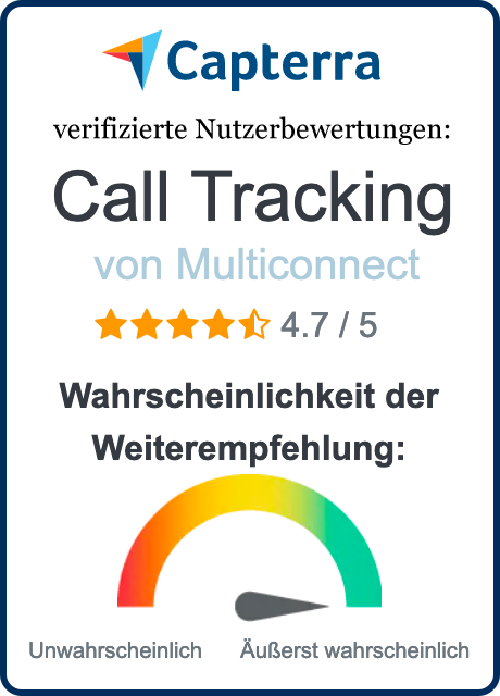 Call Tracking von Multiconnect auf Capterra